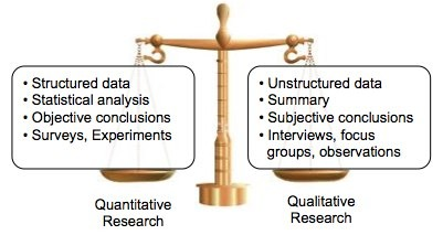research methods quantitative and qualitative approaches