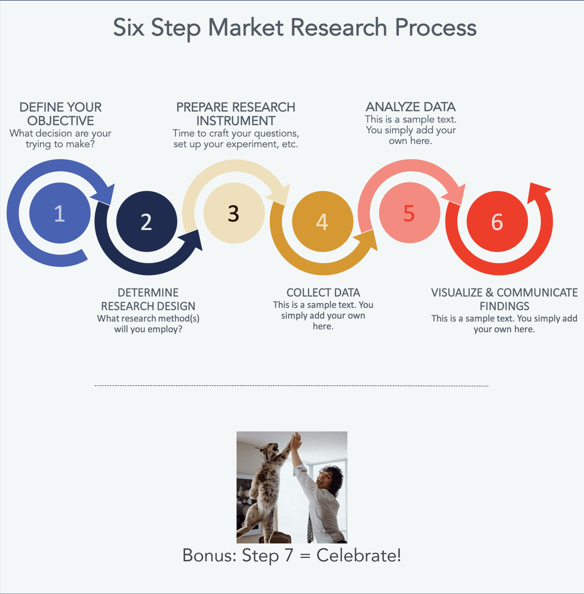 The Market Research Process: 6 Steps to Success