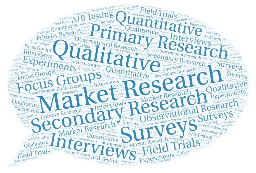 international market research examples