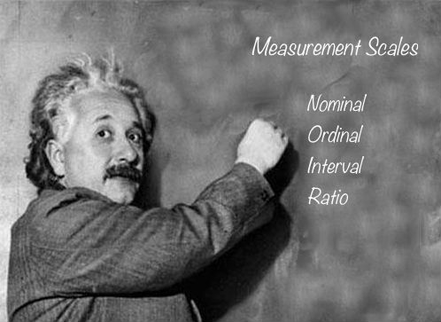 Types of data measurement scales: nominal, ordinal, interval, and ratio